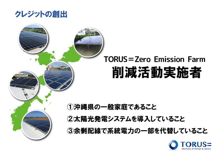TORUS=ZERO