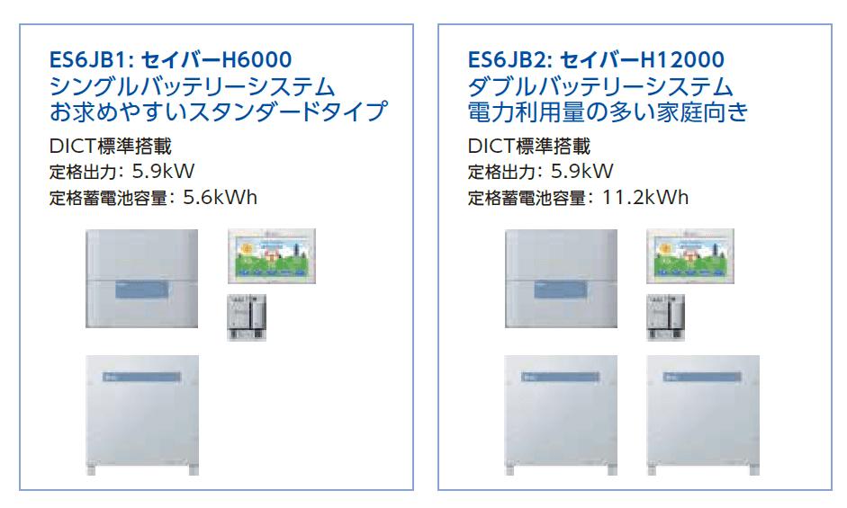 バッテリー容量も選べる2タイプ
