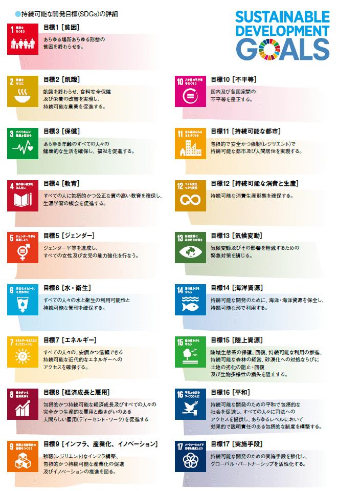 持続可能な開発(SDGs)の詳細