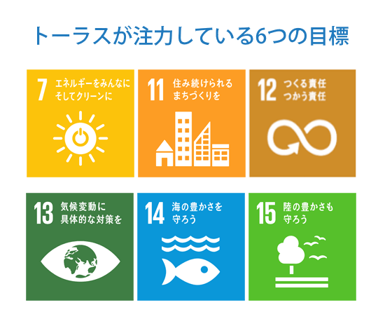 SDGsトーラスの6つの目標
