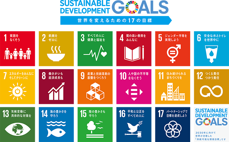 SDGs施工写真